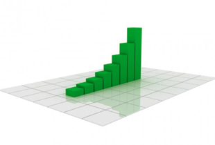 Лучший показатель для банка – стабильность и неизменное лидерство